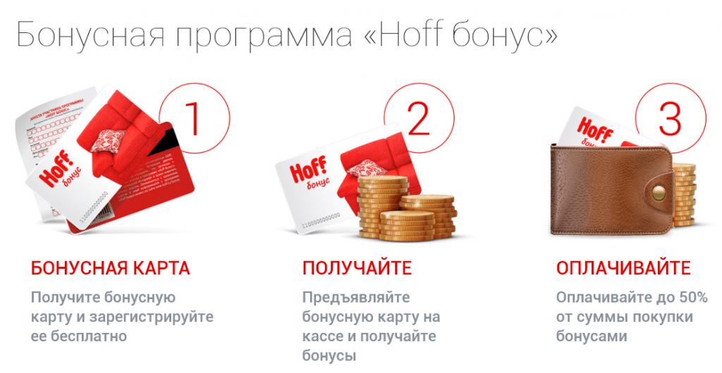 Бонусная программа Hoff-бонус